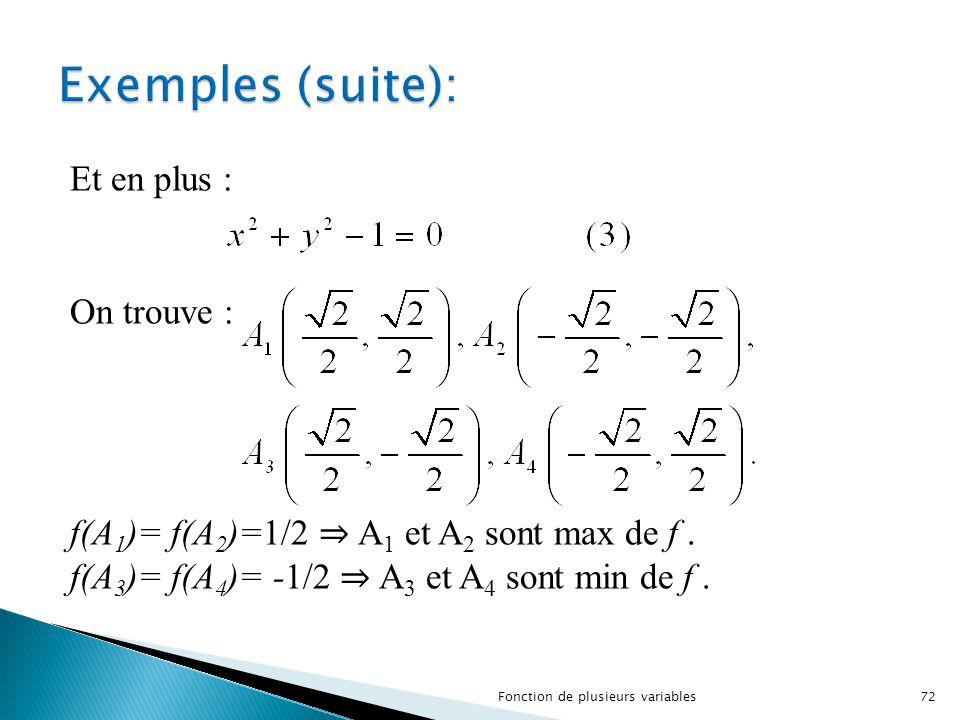 Et en plus : On trouve : f(A 1 )= f(A 2 )=1/2 ⇒ A 1 et A 2 sont max de f. f(A 3 )= f(A 4 )= -1/2 ⇒ A 3 et A 4 sont min de f. 72Fonction de plusieurs v