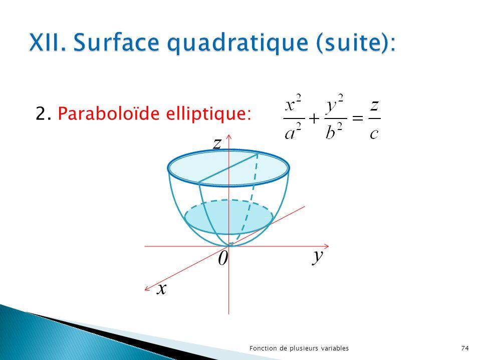 2. Paraboloïde elliptique: 74Fonction de plusieurs variables x y z 0