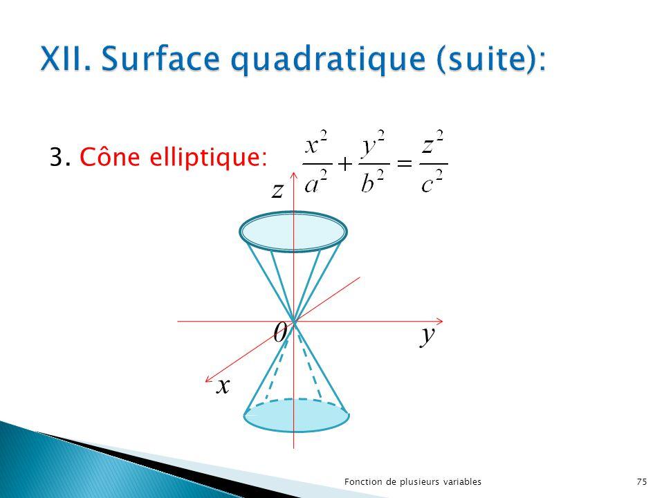 3. Cône elliptique: 75Fonction de plusieurs variables 0 y x z