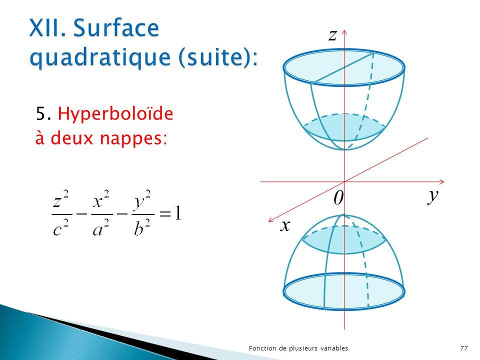 5. Hyperboloïde à deux nappes: 77Fonction de plusieurs variables x y z 0