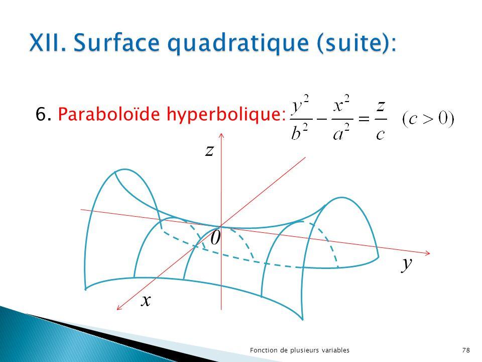 6. Paraboloïde hyperbolique: 78Fonction de plusieurs variables y z x 0