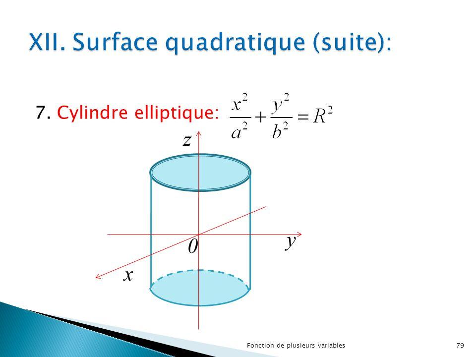 7. Cylindre elliptique: 79Fonction de plusieurs variables y z x 0