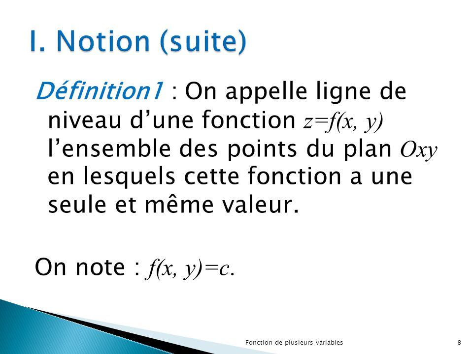 Définition1 : On appelle ligne de niveau d'une fonction z=f(x, y) l'ensemble des points du plan Oxy en lesquels cette fonction a une seule et même val