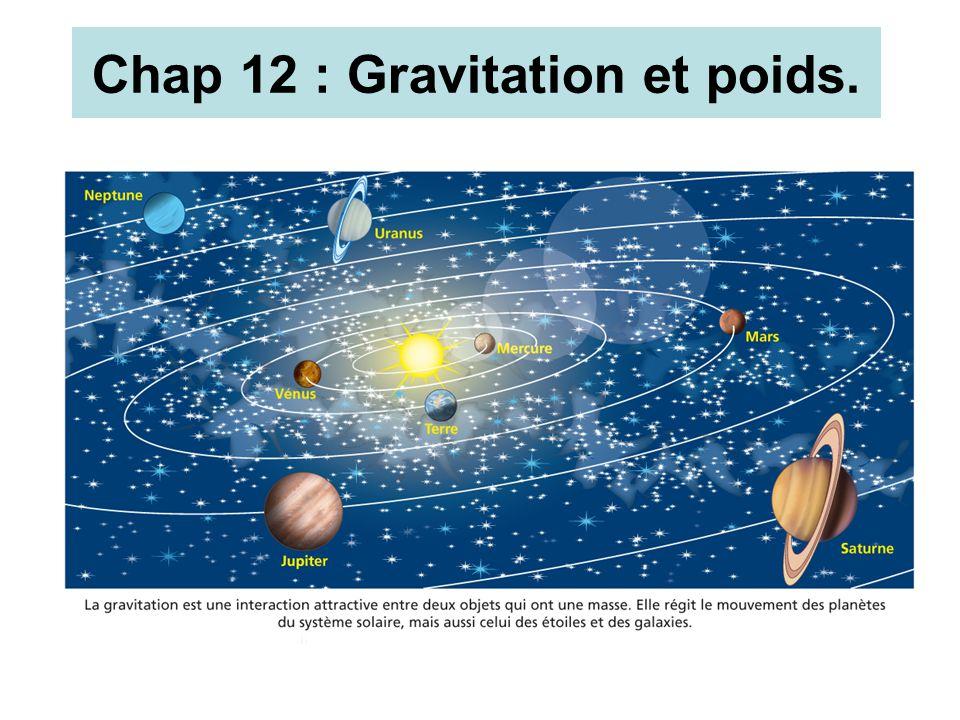 Chap 13 : Gravitation et poids.