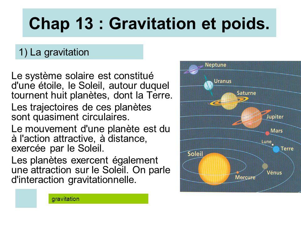 De même, une planète exerce une attraction gravitationnelle sur ses satellites et sur tous les objets qui sont dans son voisinage.