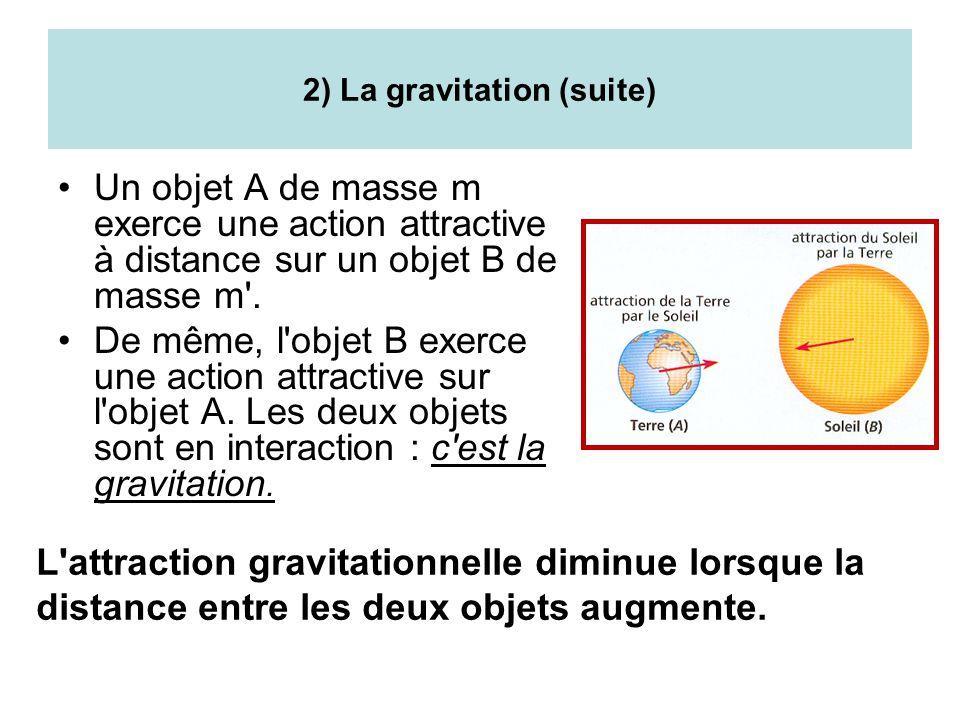 Le poids d un objet est du à l attraction gravitationnelle qu une planète (la Terre, par exemple) exerce sur cet objet.