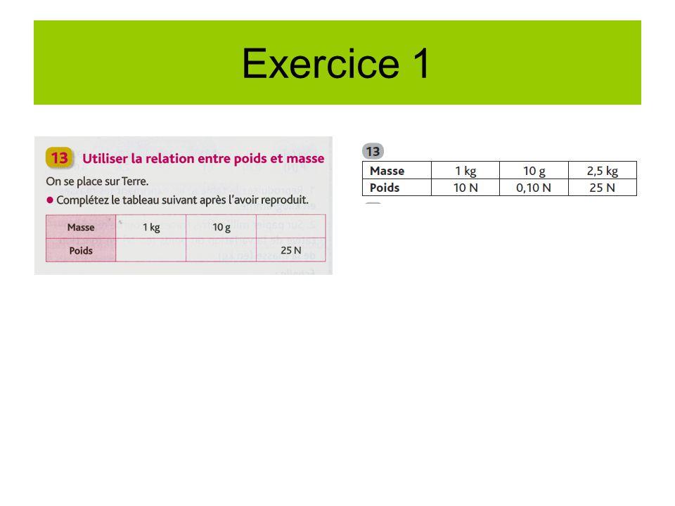 Exercice 2 Soit g L la pesanteur lunaire : g L = P L /m L.