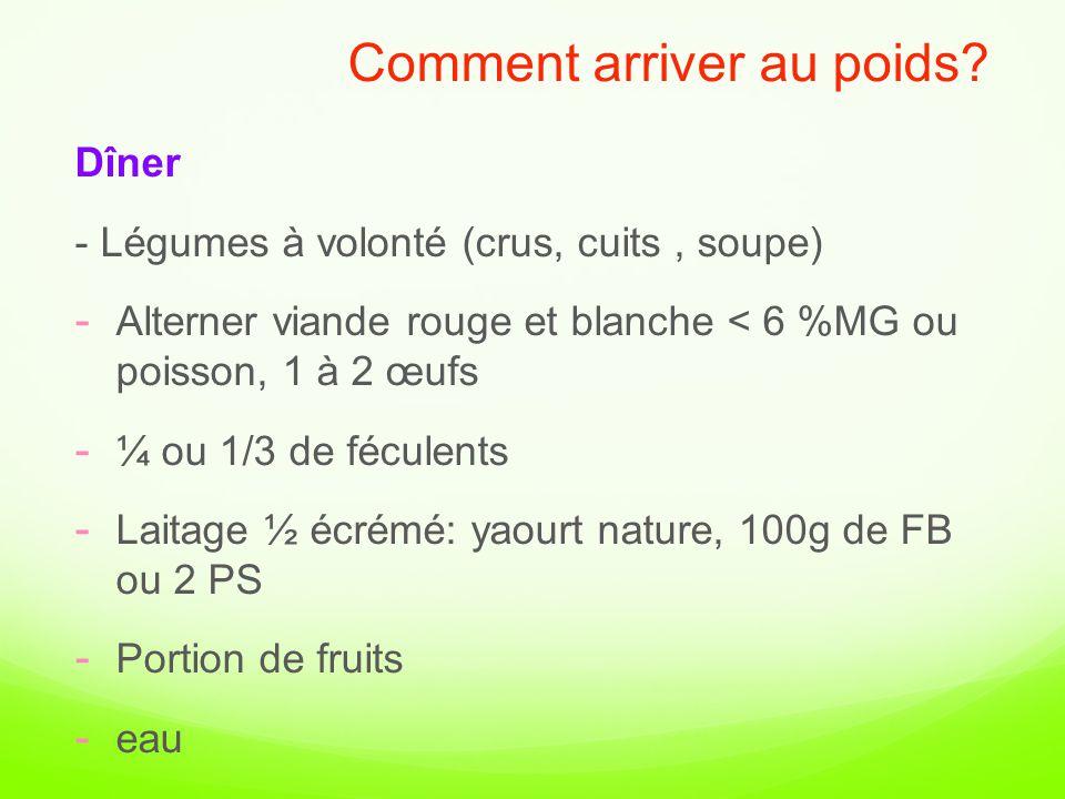 Dîner - Légumes à volonté (crus, cuits, soupe) - Alterner viande rouge et blanche < 6 %MG ou poisson, 1 à 2 œufs - ¼ ou 1/3 de féculents - Laitage ½ écrémé: yaourt nature, 100g de FB ou 2 PS - Portion de fruits - eau Comment arriver au poids?
