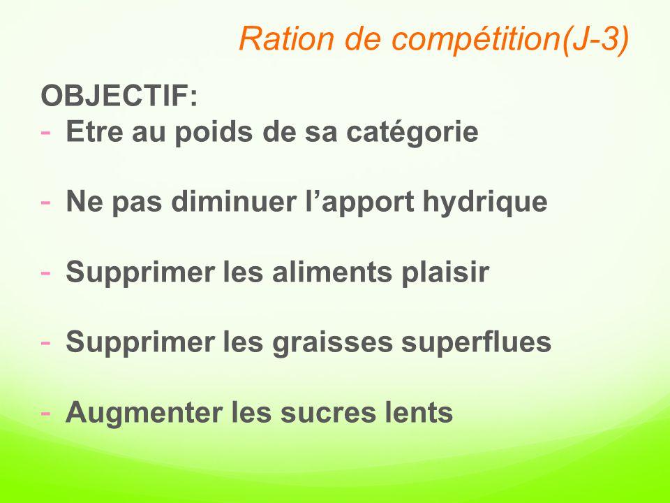 Ration de compétition(J-3) OBJECTIF: - Etre au poids de sa catégorie - Ne pas diminuer l'apport hydrique - Supprimer les aliments plaisir - Supprimer les graisses superflues - Augmenter les sucres lents