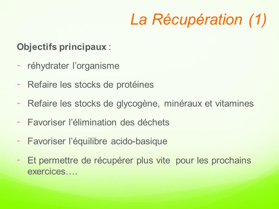 La Récupération (1) Objectifs principaux : - réhydrater l'organisme - Refaire les stocks de protéines - Refaire les stocks de glycogène, minéraux et vitamines - Favoriser l'élimination des déchets - Favoriser l'équilibre acido-basique - Et permettre de récupérer plus vite pour les prochains exercices….