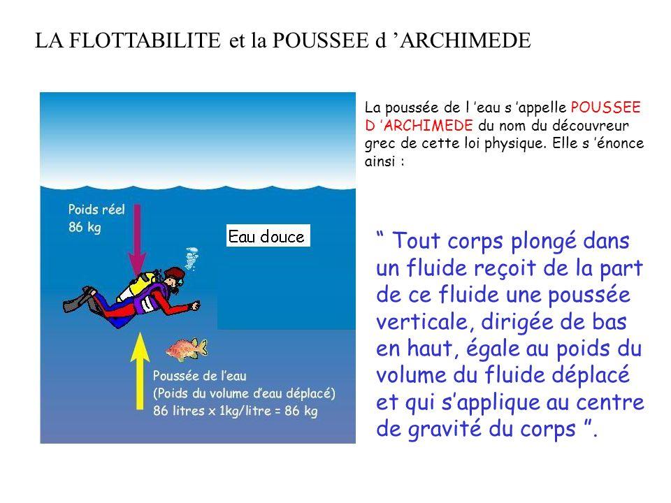 LA FLOTTABILITE et la POUSSEE d 'ARCHIMEDE La poussée de l 'eau s 'appelle POUSSEE D 'ARCHIMEDE du nom du découvreur grec de cette loi physique. Elle