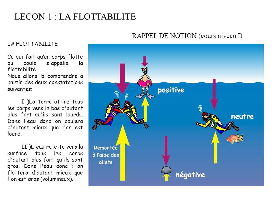 Cours de plongée pdf