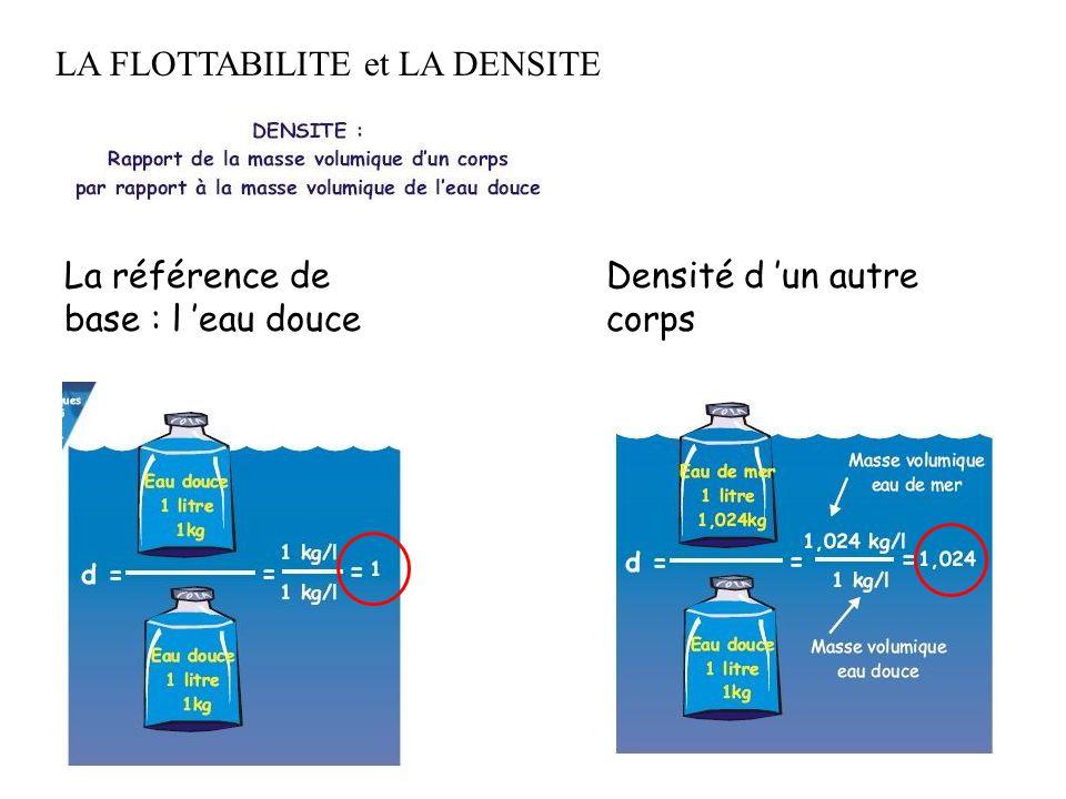 LA FLOTTABILITE et LA DENSITE La référence de base : l 'eau douce Densité d 'un autre corps