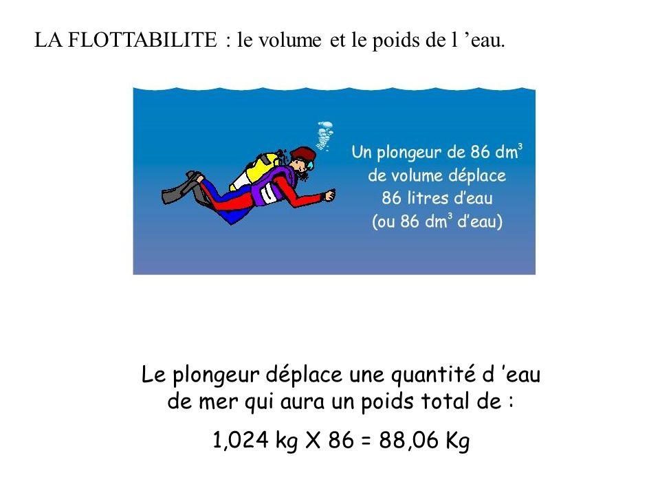 LA FLOTTABILITE : le volume et le poids de l 'eau. Le plongeur déplace une quantité d 'eau de mer qui aura un poids total de : 1,024 kg X 86 = 88,06 K
