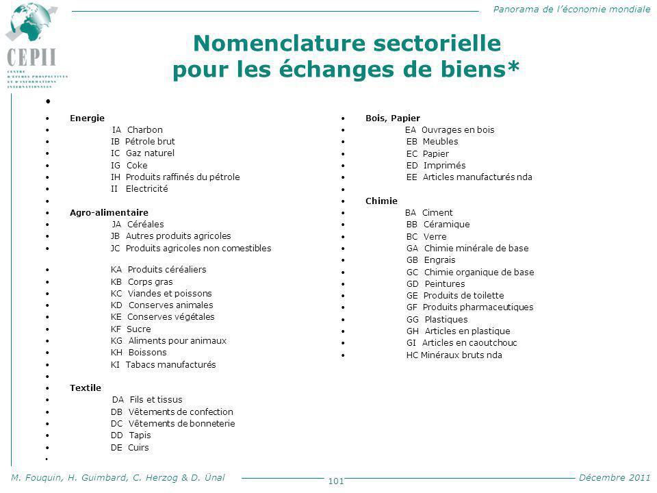 Panorama de l'économie mondiale M. Fouquin, H. Guimbard, C. Herzog & D. Ünal Décembre 2011 101 Nomenclature sectorielle pour les échanges de biens* En