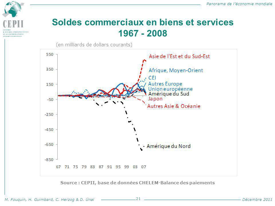 Panorama de l'économie mondiale M. Fouquin, H. Guimbard, C. Herzog & D. Ünal Décembre 2011 Soldes commerciaux en biens et services 1967 - 2008 21 Sour