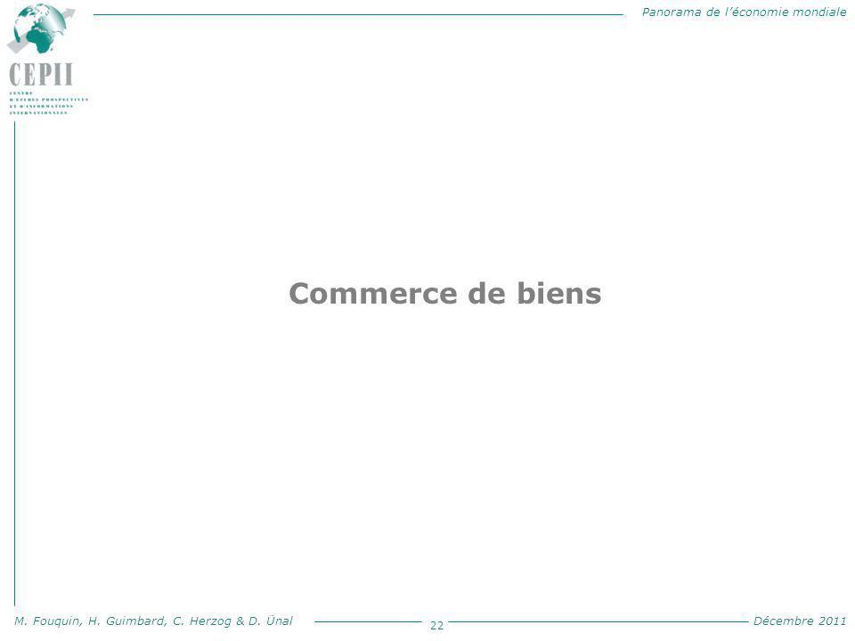 Panorama de l'économie mondiale M. Fouquin, H. Guimbard, C. Herzog & D. Ünal Décembre 2011 22 Commerce de biens