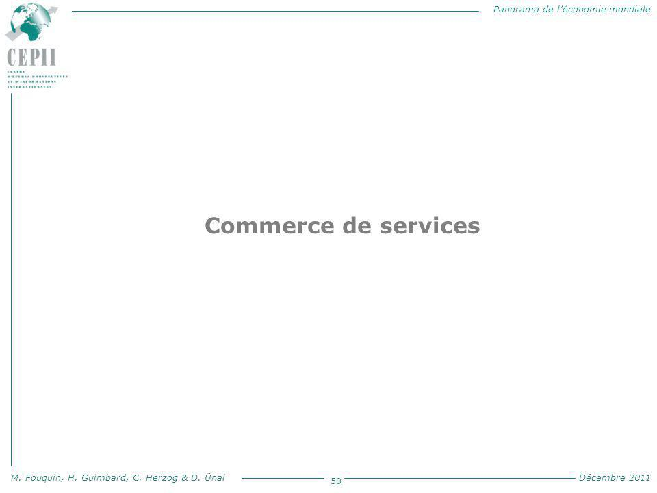 Panorama de l'économie mondiale M. Fouquin, H. Guimbard, C. Herzog & D. Ünal Décembre 2011 50 Commerce de services
