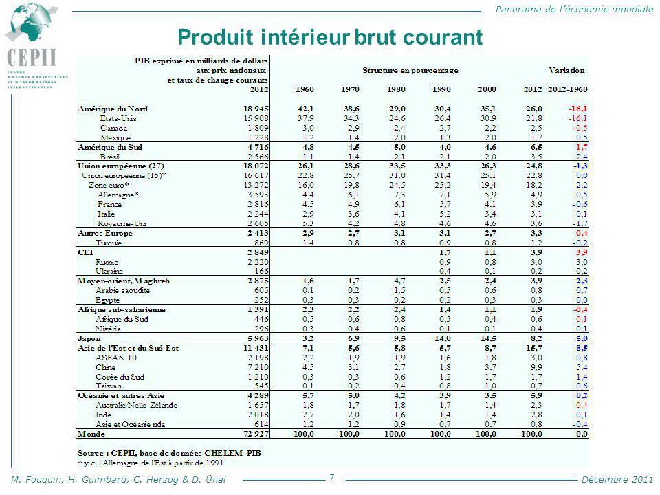 Panorama de l'économie mondiale M. Fouquin, H. Guimbard, C. Herzog & D. Ünal Décembre 2011 Produit intérieur brut courant 7