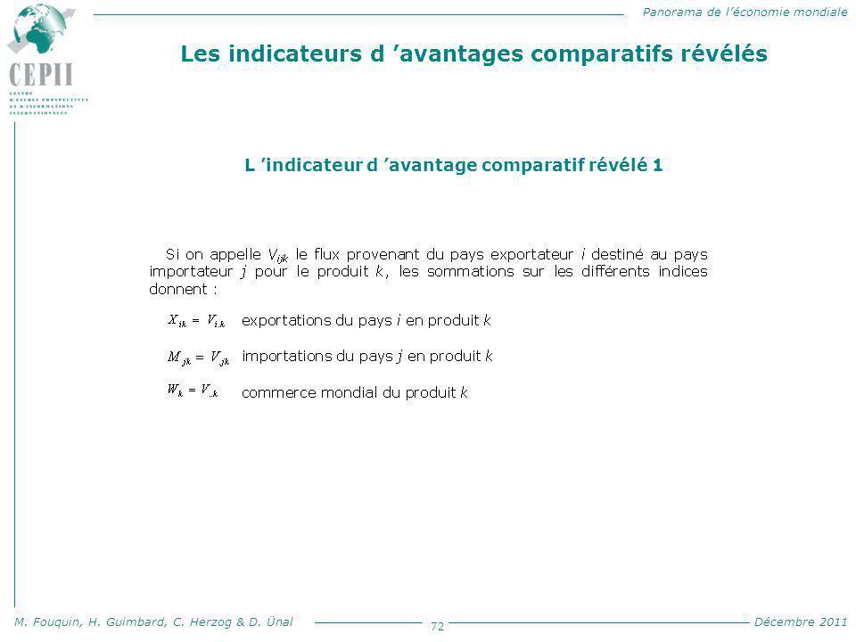 Panorama de l'économie mondiale M. Fouquin, H. Guimbard, C. Herzog & D. Ünal Décembre 2011 72 Les indicateurs d 'avantages comparatifs révélés L 'indi
