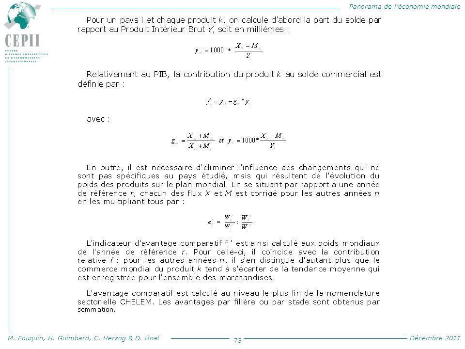 Panorama de l'économie mondiale M. Fouquin, H. Guimbard, C. Herzog & D. Ünal Décembre 2011 73