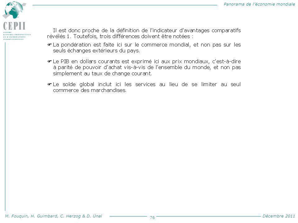 Panorama de l'économie mondiale M. Fouquin, H. Guimbard, C. Herzog & D. Ünal Décembre 2011 76