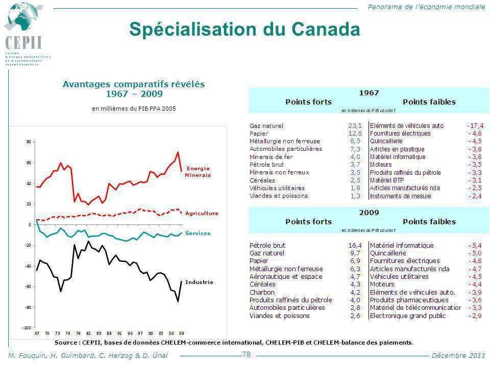 Panorama de l'économie mondiale M. Fouquin, H. Guimbard, C. Herzog & D. Ünal Décembre 2011 Spécialisation du Canada 78 Avantages comparatifs révélés 1