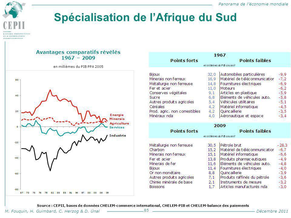 Panorama de l'économie mondiale M. Fouquin, H. Guimbard, C. Herzog & D. Ünal Décembre 2011 Spécialisation de l'Afrique du Sud 85 Avantages comparatifs