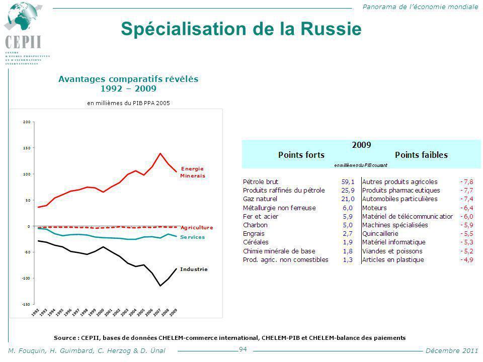 Panorama de l'économie mondiale M. Fouquin, H. Guimbard, C. Herzog & D. Ünal Décembre 2011 Spécialisation de la Russie 94 Avantages comparatifs révélé