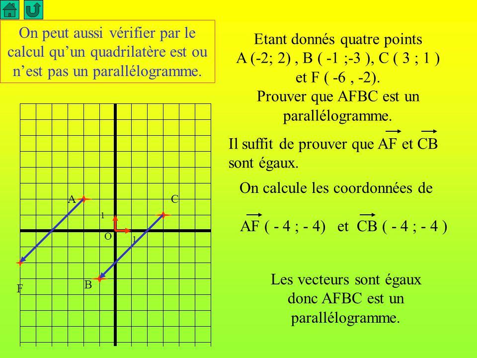 On peut résoudre un premier type de problème O 1 1 A D C B Etant donnés trois points A (-2; 2), B ( -1 ;-3 )et C ( 3; 1 ), calculer les coordonnées du point D tel que ABDC soit un parallélogramme.
