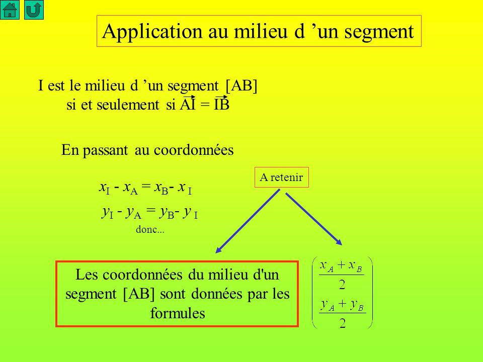 On peut aussi vérifier par le calcul qu'un quadrilatère est ou n'est pas un parallélogramme.