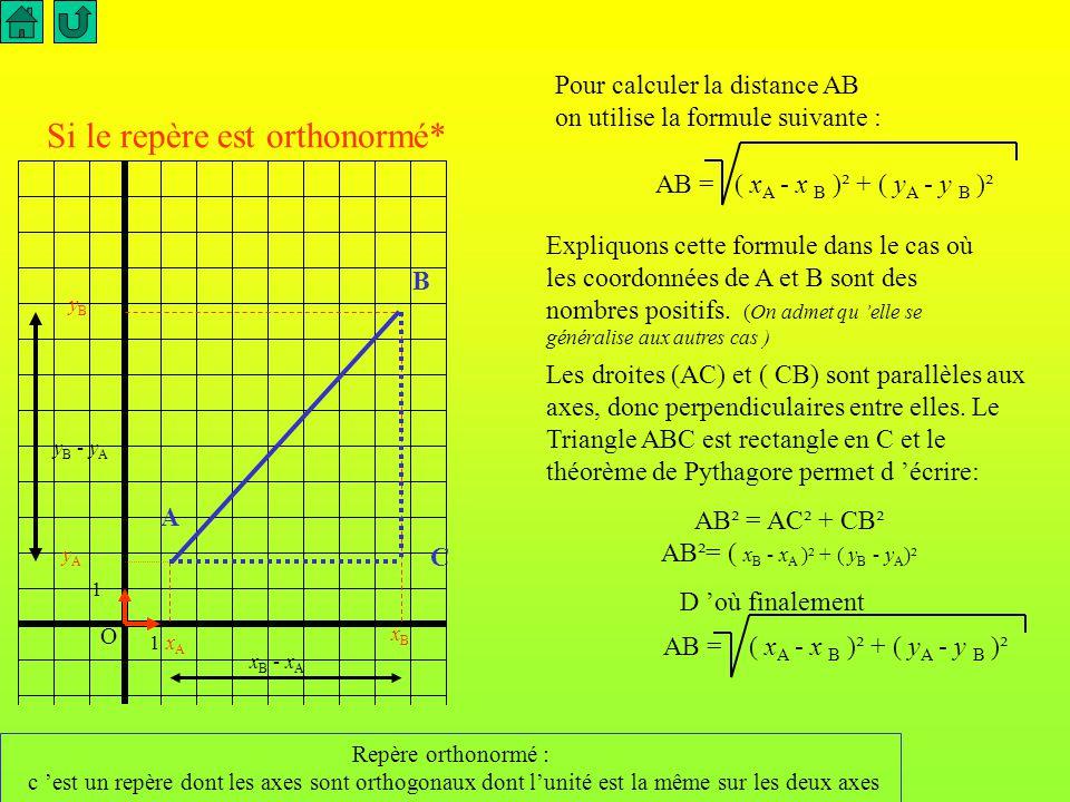 O 1 1 A F B C Etant donnés quatre points A (-2; 2), B ( -1 ;-3 ), C ( 3 ; 1 ) et F ( -6, -2). Prouver que AFBC est un parallélogramme. Autre méthode p