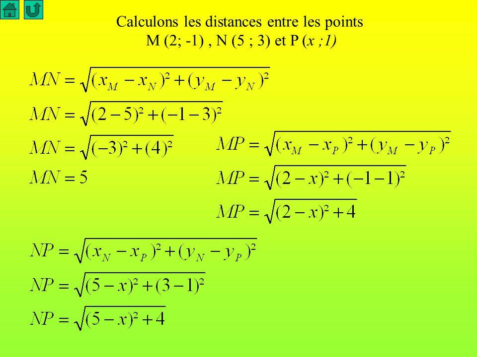 O 1 1 M N Il faut envisager plusieurs cas : le triangle est rectangle en M... Positions possibles du point P P Ici la lecture de l'abscisse du point P