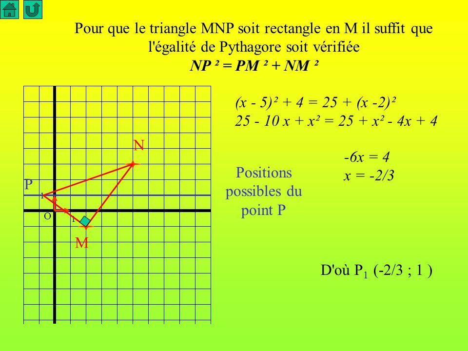 Calculons les distances entre les points M (2; -1), N (5 ; 3) et P (x ;1)