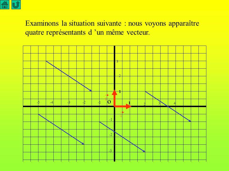 Sommaire Représentant d 'un vecteur Formules des coordonnées d 'un vecteur Prouver l 'existence d 'un parallélogramme Formule du milieu d 'un segment