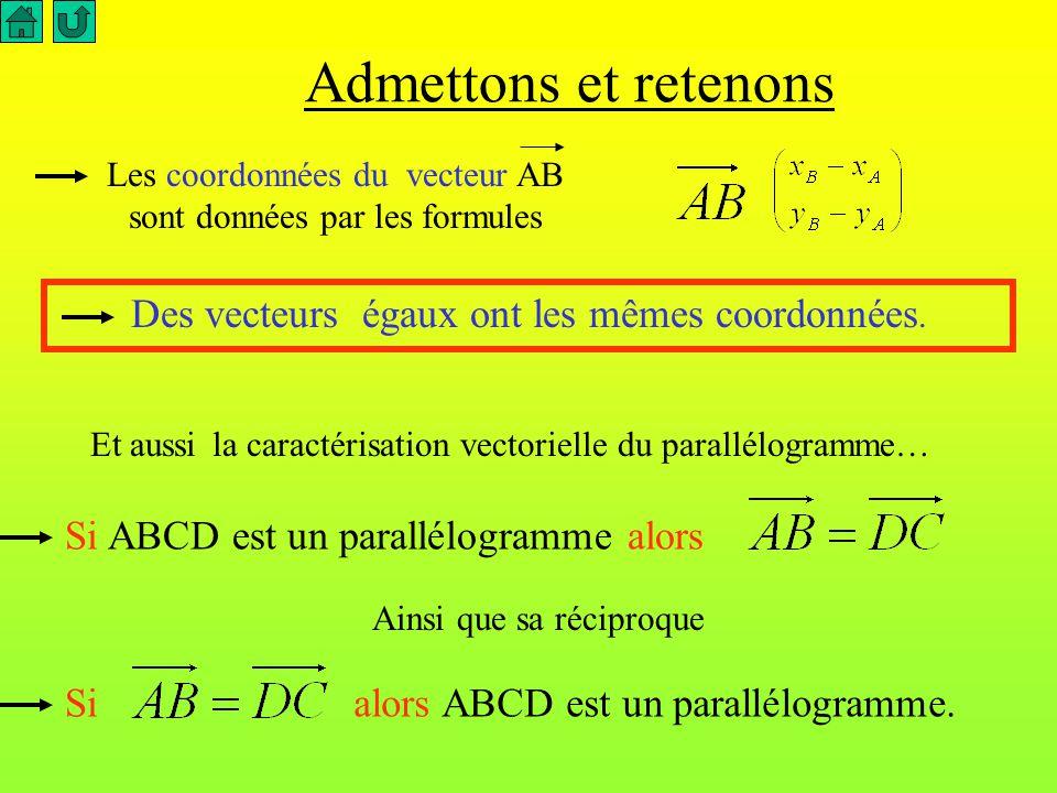 o i j Graphiquement on constate que chaque vecteur est égal à 3 i + (-2) j i ii - j AB; CD; EF; GH ont pour coordonnées (3; -2)