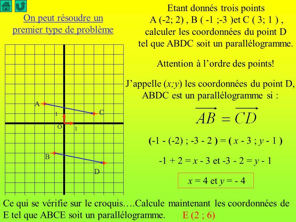 Admettons et retenons Si ABCD est un parallélogramme alors Ainsi que sa réciproque Si alors ABCD est un parallélogramme. Des vecteurs égaux ont les mê