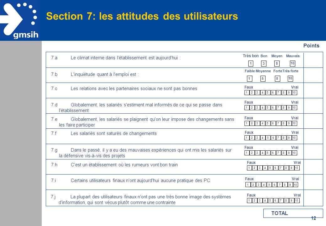 12 Section 7: les attitudes des utilisateurs Points 7.aLe climat interne dans l'établissement est aujourd'hui : 7.bL'inquiétude quant à l'emploi est :