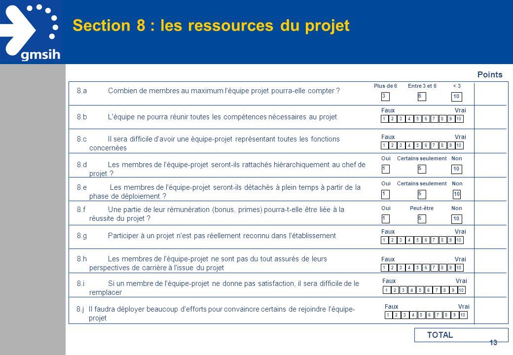 13 Section 8 : les ressources du projet Points 8.aCombien de membres au maximum l'équipe projet pourra-elle compter ? 8.bL'équipe ne pourra réunir tou
