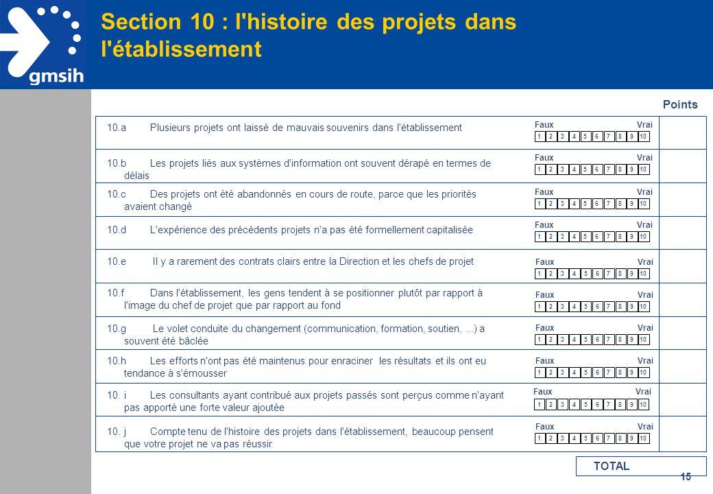 15 Section 10 : l'histoire des projets dans l'établissement Points 10.aPlusieurs projets ont laissé de mauvais souvenirs dans l'établissement 10.bLes