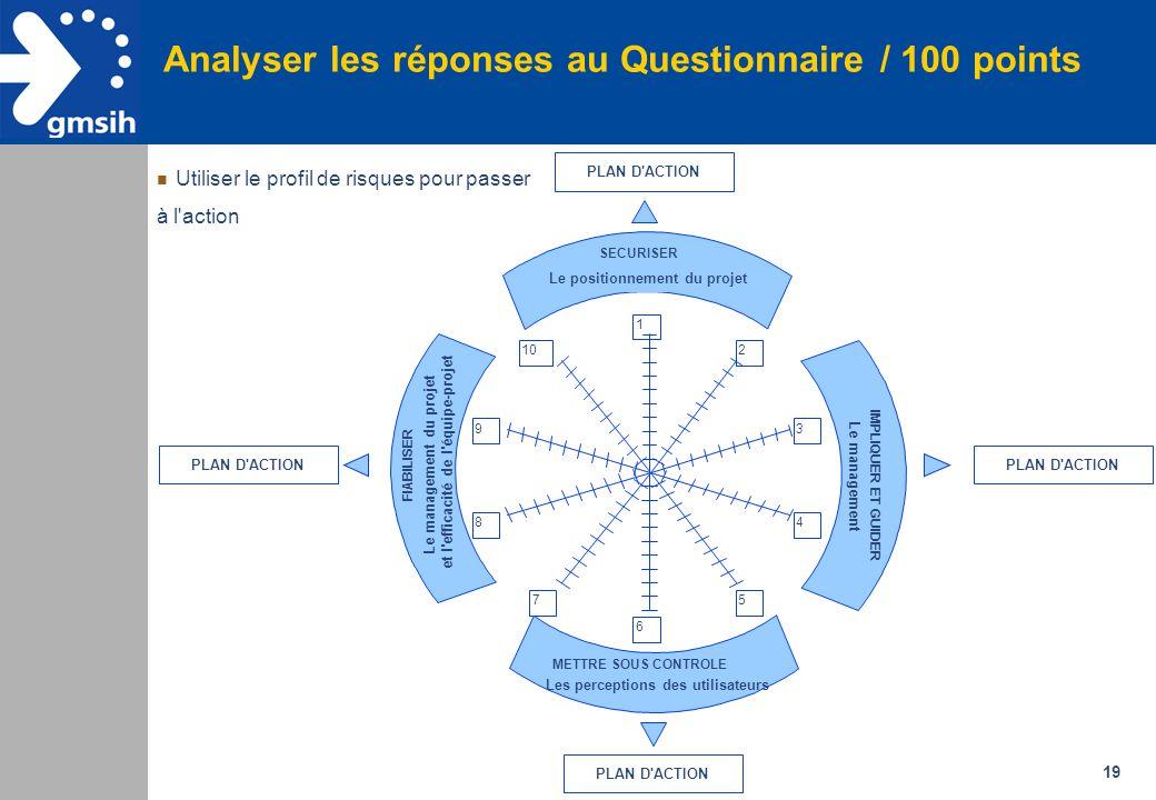 19 Analyser les réponses au Questionnaire / 100 points Utiliser le profil de risques pour passer à l'action SECURISER Le positionnement du projet IMPL