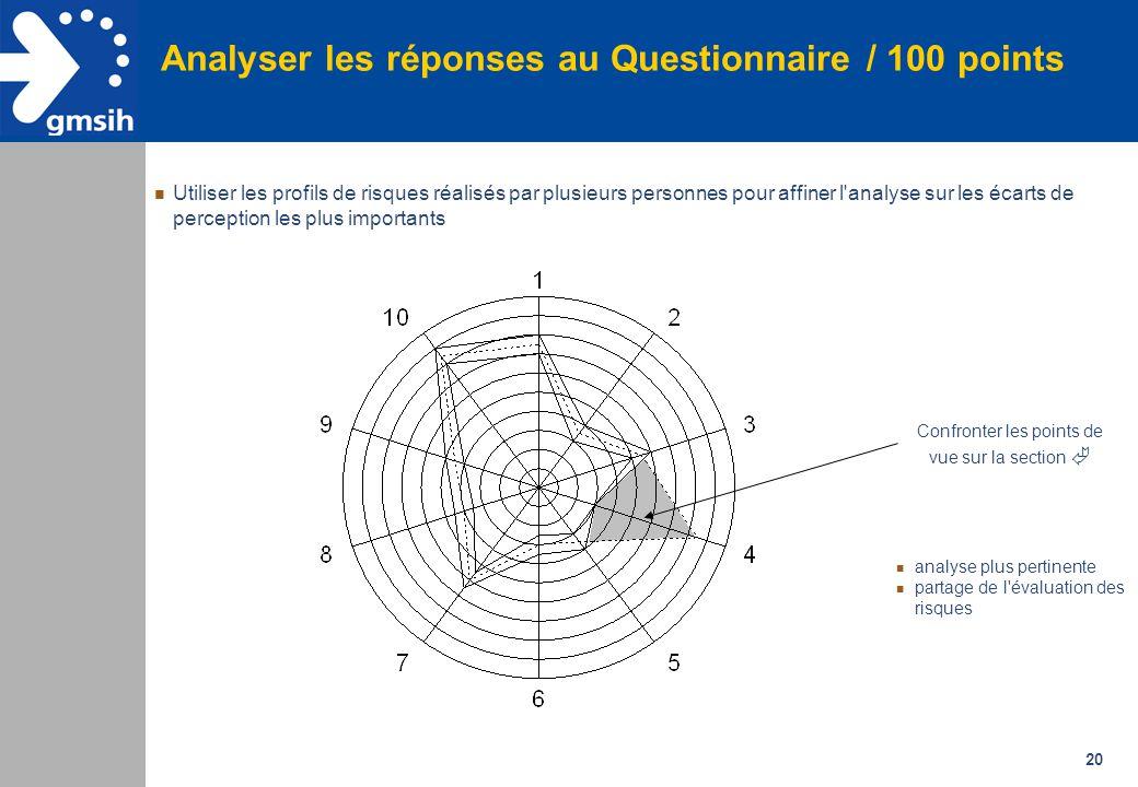 20 Analyser les réponses au Questionnaire / 100 points Utiliser les profils de risques réalisés par plusieurs personnes pour affiner l'analyse sur les