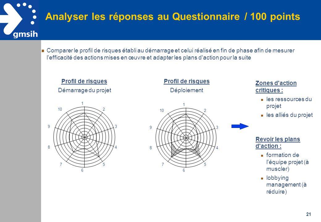 21 Analyser les réponses au Questionnaire / 100 points Comparer le profil de risques établi au démarrage et celui réalisé en fin de phase afin de mesu