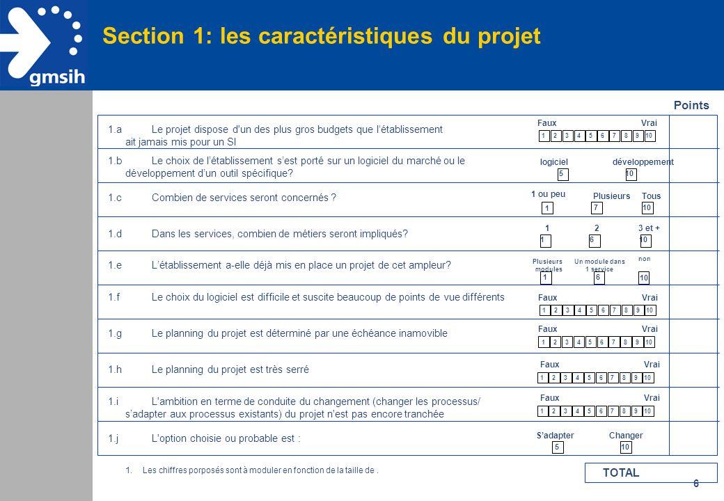 7 Section 2 : le contexte de l établissement Points 2.aL établissement est plutôt dans une période de réduction des coûts et de manque de moyens 2.bD importants changements (fusion, restructuration, réaménagement architectural) sont très probables pendant la durée du projet 2.cIl y a d autres projets en cours qui peuvent avoir un impact sur le choix de la solution technique 2.dIl y a d autres projets en cours qui peuvent mobiliser les ressources dont vous aurez besoin pour le projet 2.eIl y a d autres projets en cours qui peuvent détourner l'encadrement des priorités de votre projet 2.fIl y a d autres projets en cours qui peuvent nécessité l'implication des personnels de l établissement 2.gVotre projet n est pas central pour la stratégie de l établissement 2.hIl est difficile d expliquer à tous comment votre projet va contribuer au projet d'établissement 2.iL établissement est parmi les premiers à mettre en place un tel outil 2.jL'outil a vocation a être utilisé par les partenaires extérieurs de l'établissement (établissements partenaires, médecins du réseau) FauxVrai FauxVrai TOTAL 0 N/A 2 Faux 10 Vrai FauxVrai 12345678910 FauxVrai 12345678910 FauxVrai 12345678910 Faux Vrai 12345678910 FauxVrai 12345678910 FauxVrai 12345678910 123456789 123456789 FauxVrai 12345678910