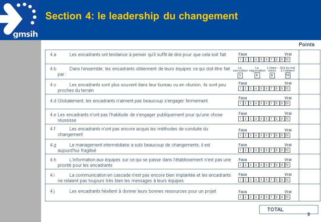 9 Section 4: le leadership du changement Points 4.aLes encadrants ont tendance à penser qu'il suffit de dire pour que cela soit fait 4.bDans l'ensembl