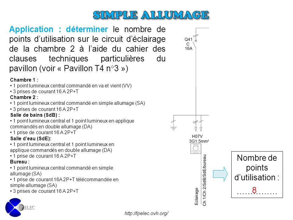 Application : déterminer le nombre de points d'utilisation sur le circuit d'éclairage de la chambre 2 à l'aide du cahier des clauses techniques partic