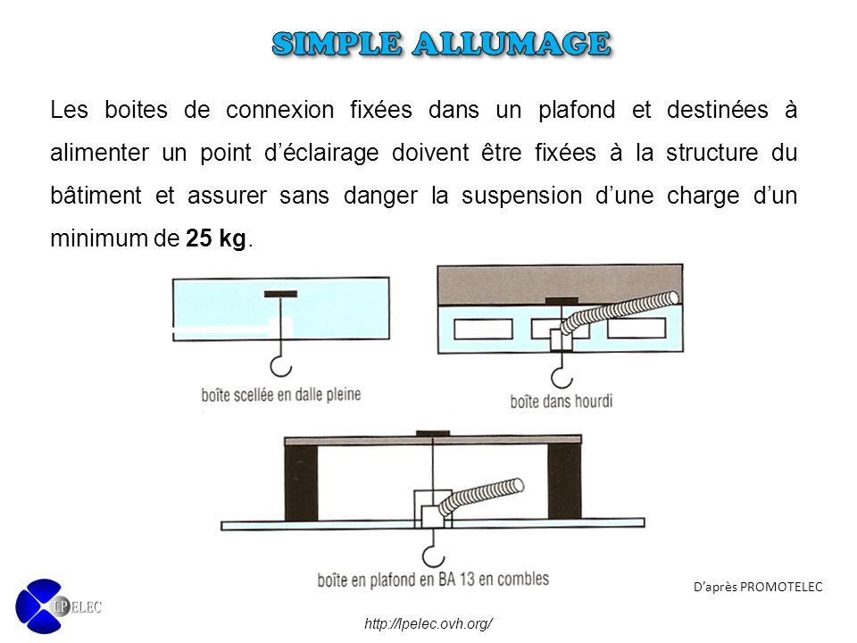 Les boites de connexion fixées dans un plafond et destinées à alimenter un point d'éclairage doivent être fixées à la structure du bâtiment et assurer