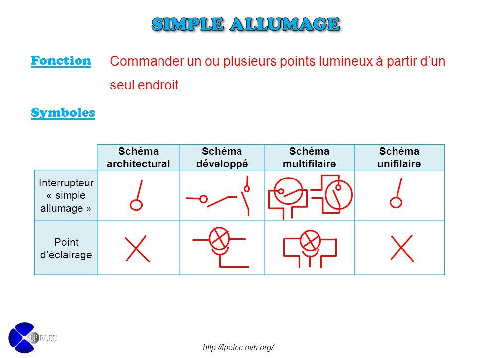 Fonction Commander un ou plusieurs points lumineux à partir d'un seul endroit Symboles Schéma architectural Schéma développé Schéma multifilaire Schém
