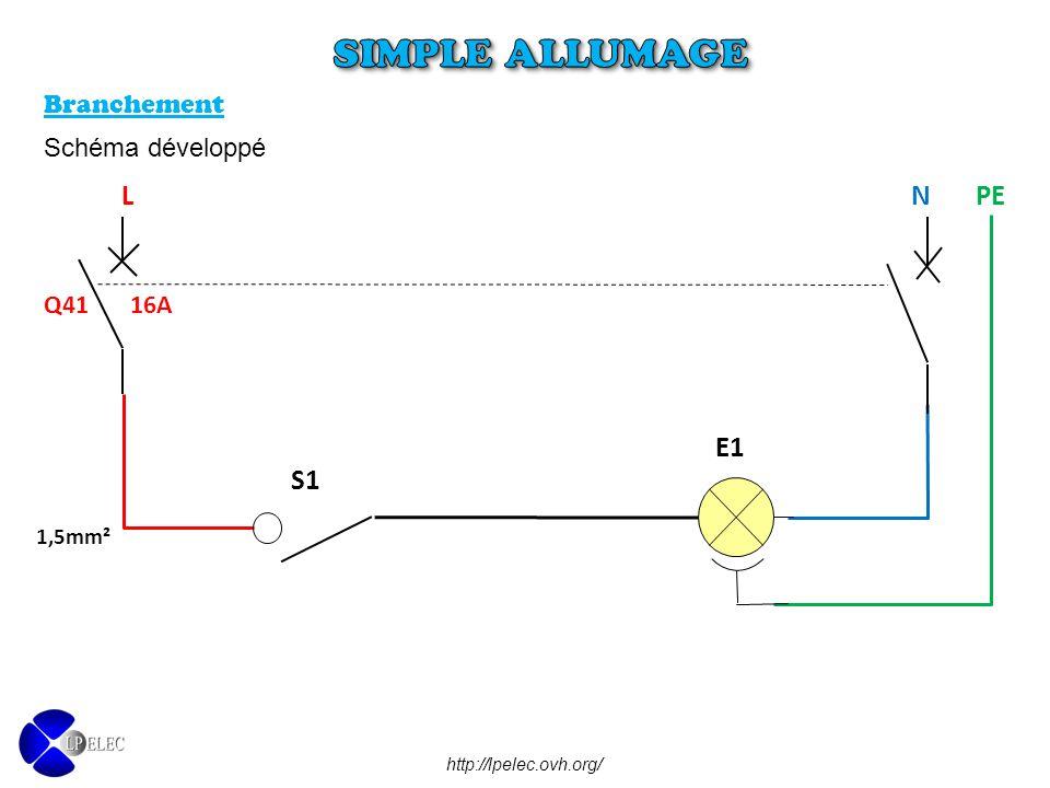 L N PE E1 S1 1,5mm² Q41 16A Schéma développé http://lpelec.ovh.org/ Branchement