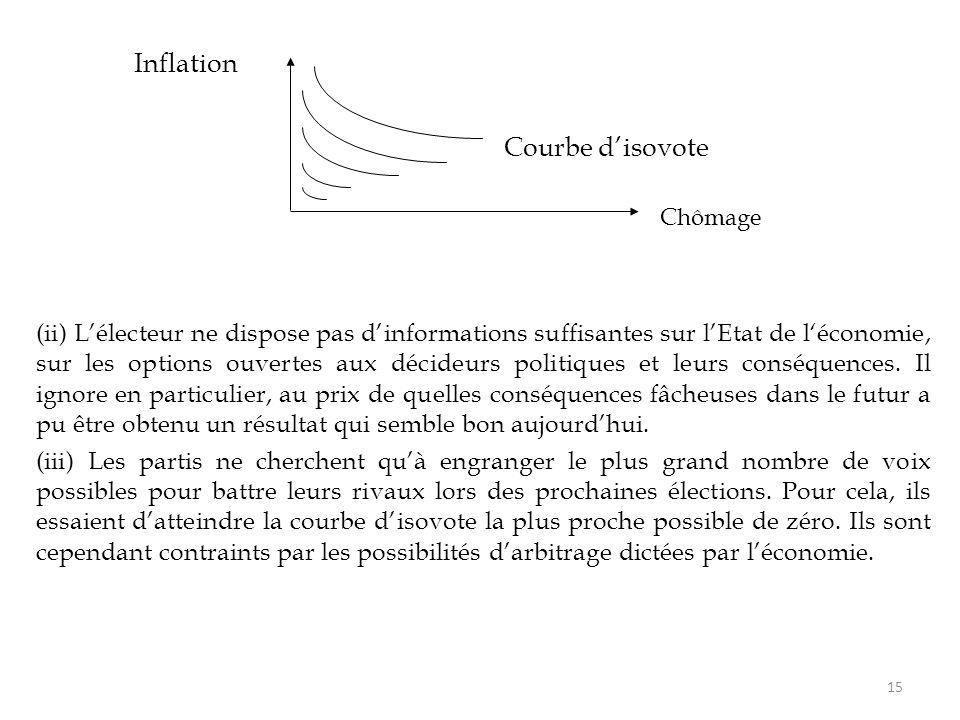 (ii) L'électeur ne dispose pas d'informations suffisantes sur l'Etat de l'économie, sur les options ouvertes aux décideurs politiques et leurs conséqu